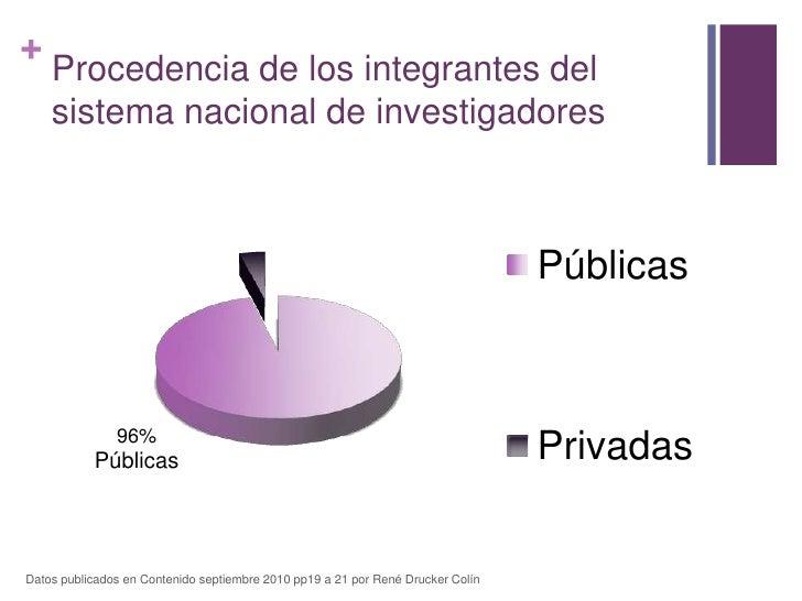 Procedencia de los integrantes del sistema nacional de investigadores<br />Datos publicados en Contenido septiembre 2010 p...