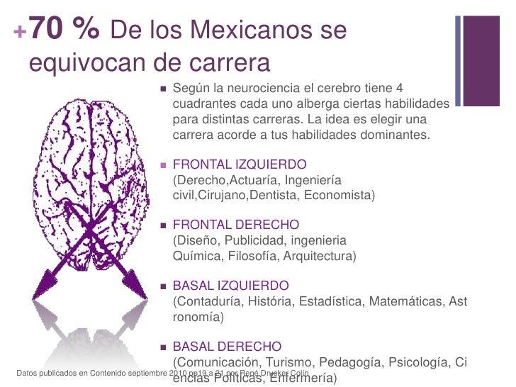 70 % De los Mexicanos se equivocan de carrera<br />Según la neurociencia el cerebro tiene 4 cuadrantes cada uno alberga ci...