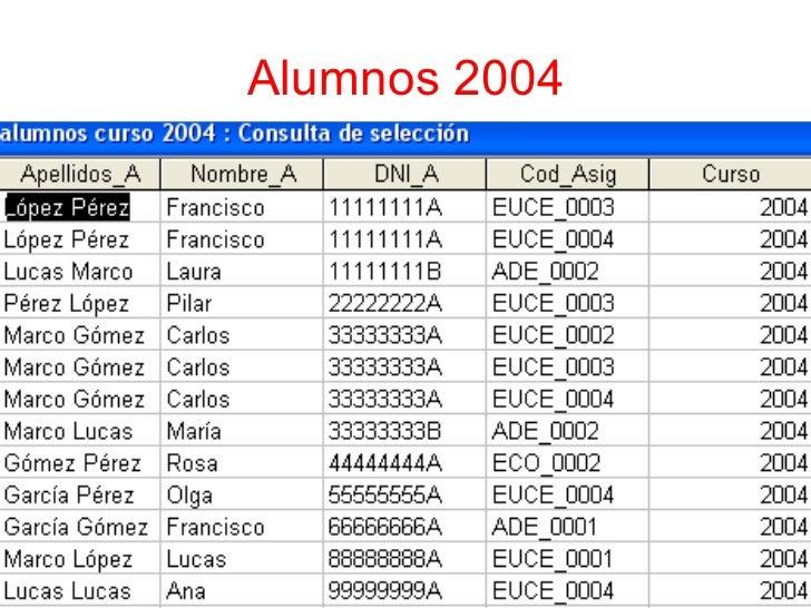 Alumnos 2004
