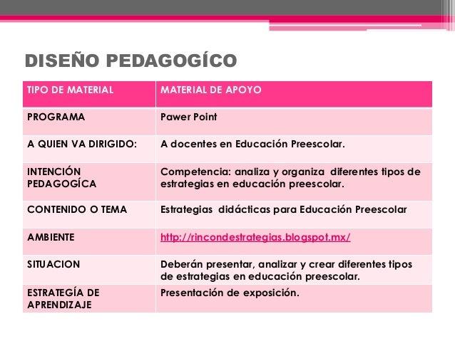 DISEÑO PEDAGOGÍCO TIPO DE MATERIAL MATERIAL DE APOYO PROGRAMA Pawer Point A QUIEN VA DIRIGIDO: A docentes en Educación Pre...