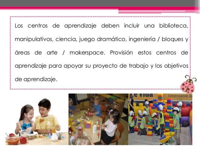 Los centros de aprendizaje deben incluir una biblioteca, manipulativos, ciencia, juego dramático, ingeniería / bloques y á...