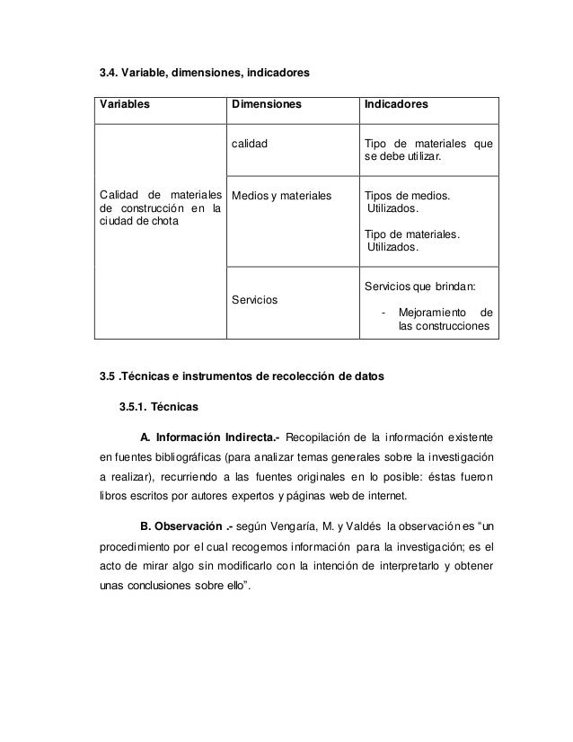 3.4. Variable, dimensiones, indicadores Variables Dimensiones Indicadores Calidad de materiales de construcción en la ciud...