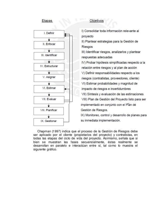 Chapman (1997) indica que el proceso de la Gestión de Riesgos debe ser aplicado por el cliente (propietarios del proyecto)...