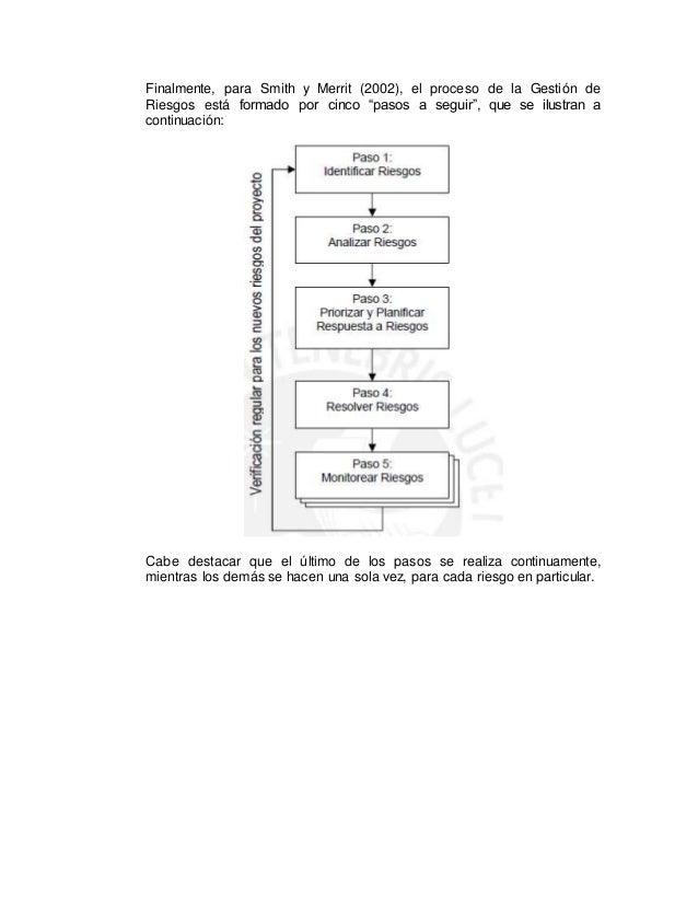 2.2.6.7 Procesos de la Gestión de Riesgos en la Construcción Como ya se ha explicado, la GRC exige una metodología de trab...