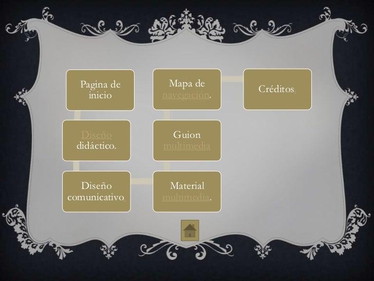 Pagina de      Mapa de                              Créditos.    inicio      navegación.   Diseño        Guion  didáctico....