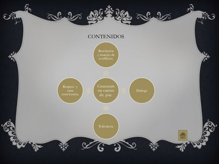 CONTENIDOS                 Resolución                 y manejo de                  conflictos. Respeto y       Caucasum   ...
