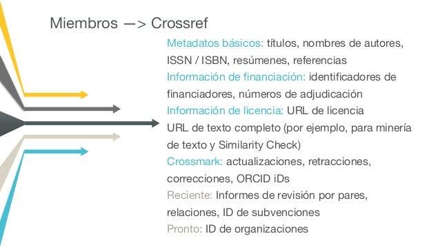 Miembros —> Crossref Metadatos básicos: títulos, nombres de autores, ISSN / ISBN, resúmenes, referencias Información de fin...
