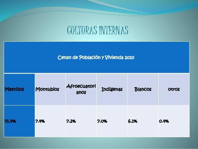Universidad de guayaquil facultad de filosofia letras y for Educacion exterior