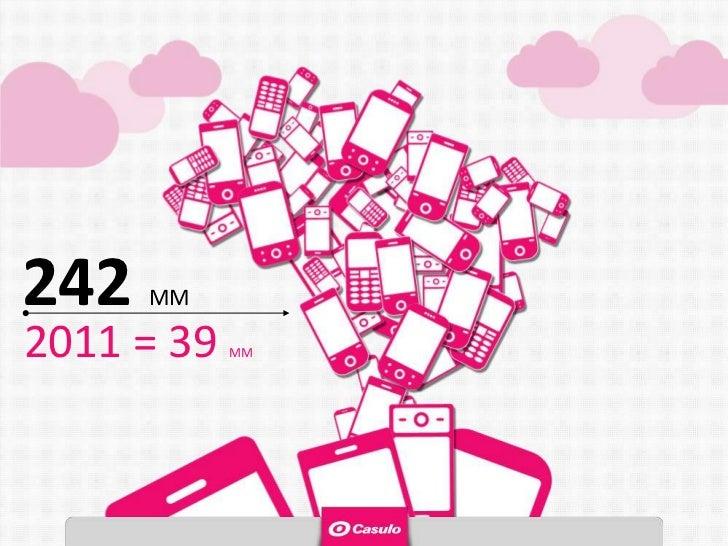 242   MM2011 = 39   MM
