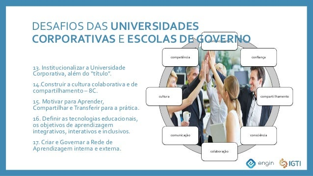 Conhecimento confiança comparti lhamento consciência colaboração comunicação cultura competência DESAFIOS DAS UNIVERSIDADE...
