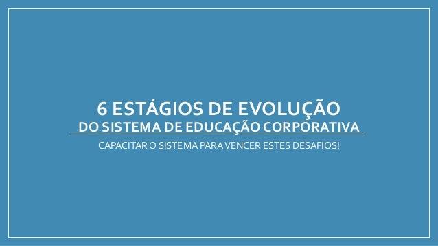 6 ESTÁGIOS DE EVOLUÇÃO DO SISTEMA DE EDUCAÇÃO CORPORATIVA CAPACITAR O SISTEMA PARAVENCER ESTES DESAFIOS!