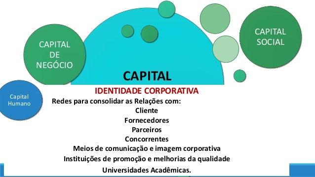 CAPITAL RELACIONAL CAPITAL DE NEGÓCIO CAPITAL SOCIAL (Bueno, 2003; Freire, 2013) IDENTIDADE CORPORATIVA Redes para consoli...