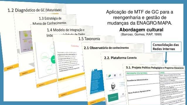 (2) CADEIA DEVALOR DA UCR