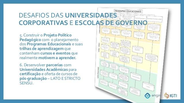 DESAFIOS DAS UNIVERSIDADES CORPORATIVAS E ESCOLAS DE GOVERNO 5. Construir o Projeto Político Pedagógico com o planejamento...