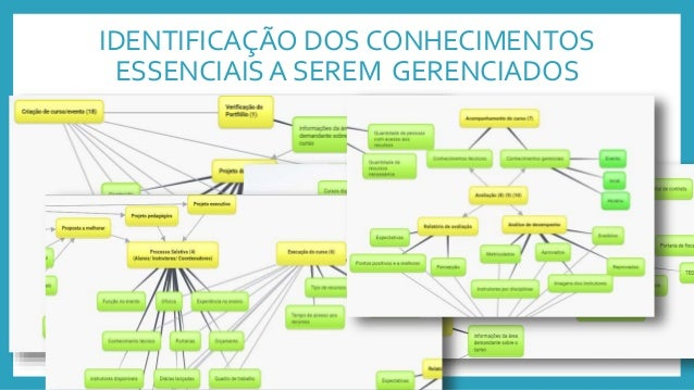 (3) PARCERIAS ENTRE UC E UA UCR © - Freire et al, 2016