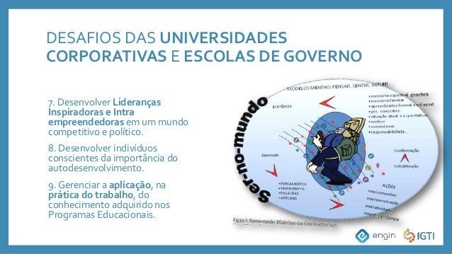 DESAFIOS DAS UNIVERSIDADES CORPORATIVAS E ESCOLAS DE GOVERNO 7. Desenvolver Lideranças Inspiradoras e Intra empreendedoras...