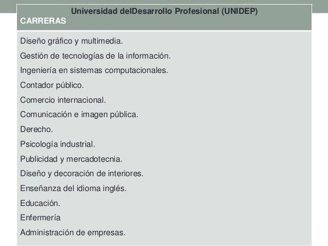 Universidades Aguascalientes Jalisco Y Zacatecas