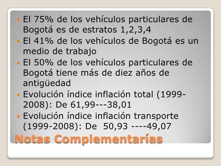Las normas de la amortización de la gasolina para el coche