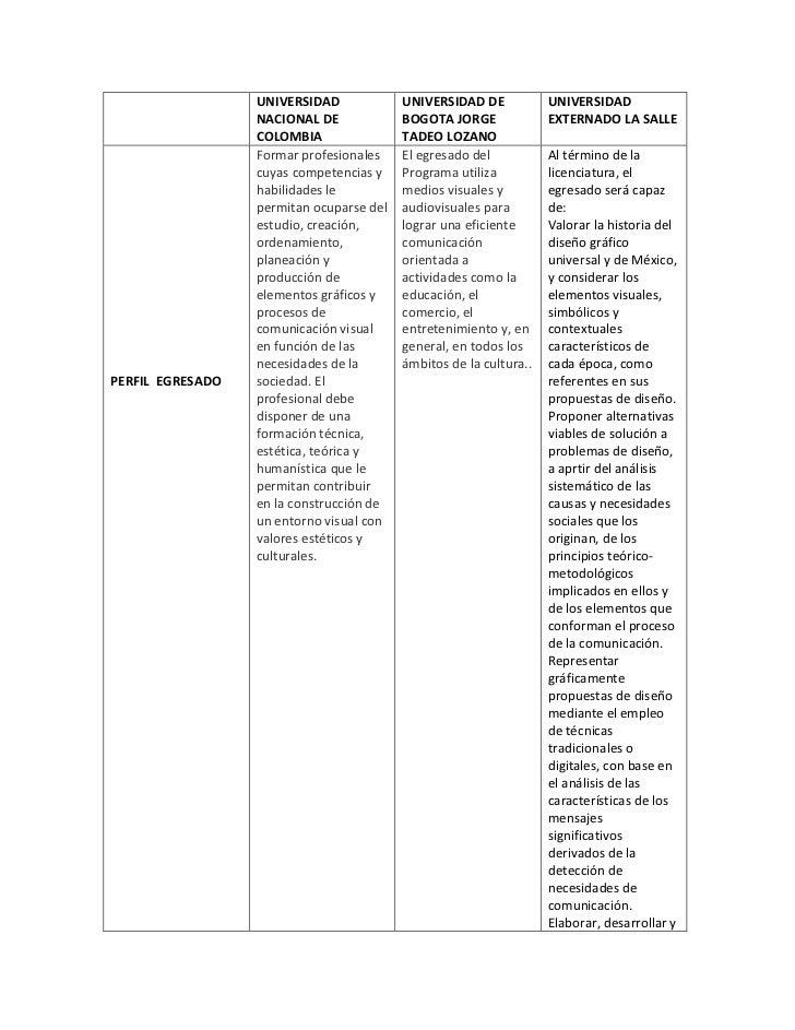 UNIVERSIDAD NACIONAL DE COLOMBIAUNIVERSIDAD DE BOGOTA JORGE TADEO LOZANOUNIVERSIDAD EXTERNADO LA SALLEPERFIL  EGRESADOForm...