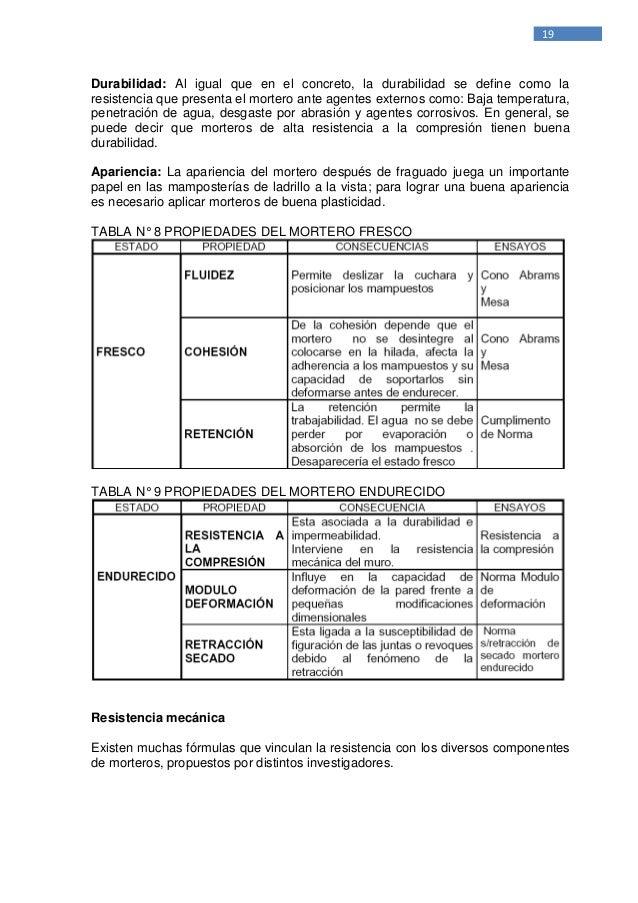 Universidad nacional del altiplano for Mortero de cemento