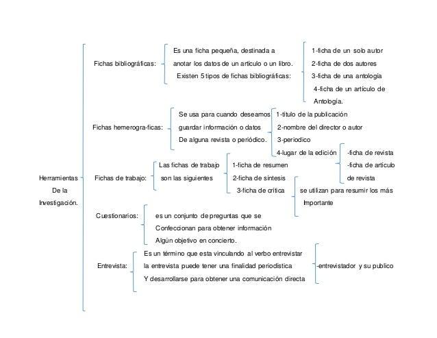 HERRAMIENTAS DE LA INVESTIGACION Slide 2