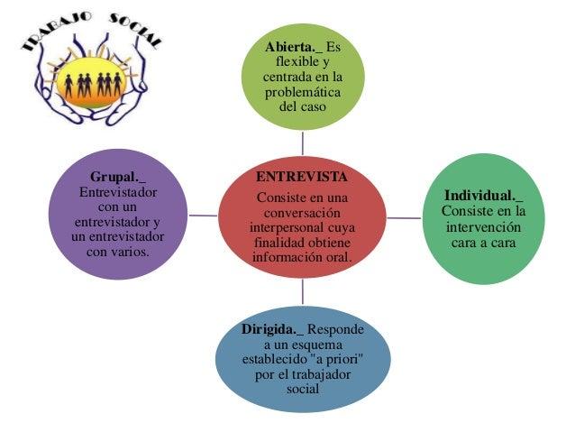 T cnicas e instrumentos de trabajo social - Esquema caso practico trabajo social ...