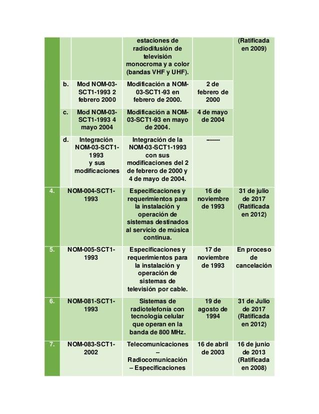 estaciones de radiodifusión de televisión monocroma y a color (bandas VHF y UHF). (Ratificada en 2009) b. Mod NOM-03- SCT1...