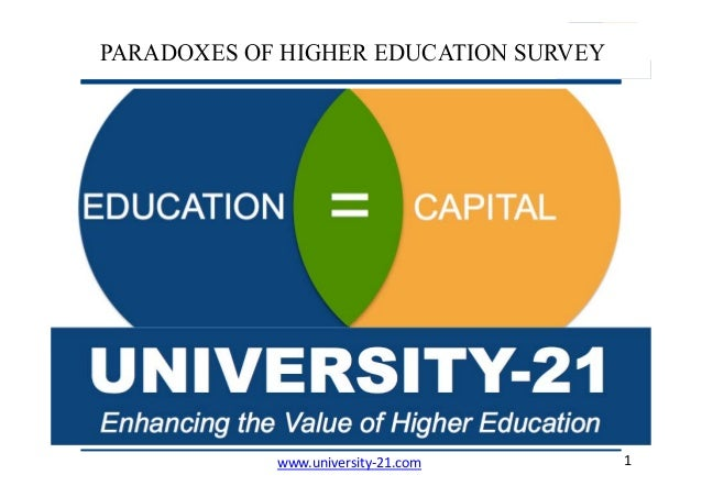 www.university 21.com 1 PARADOXES OF HIGHER EDUCATION SURVEY