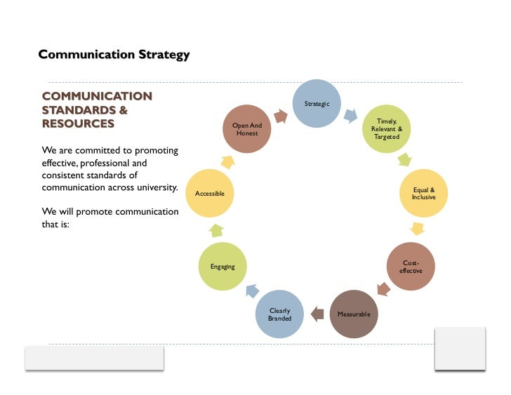 University 2012 communication strategy – Communication Strategy