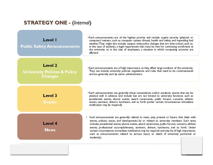 Strategic Communications Plan Example Image Gallery  Hcpr