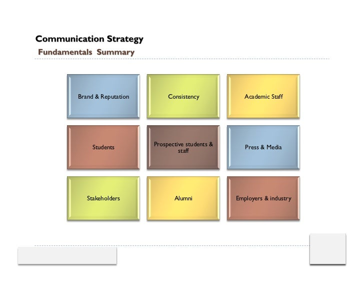 University 2012 Communication Strategy
