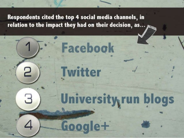 4 Creative Content Marketing Ideas to Boost University Admissions