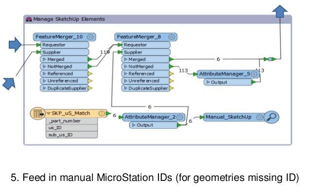 bim gis integration getting from microstation to arcgis rh slideshare net