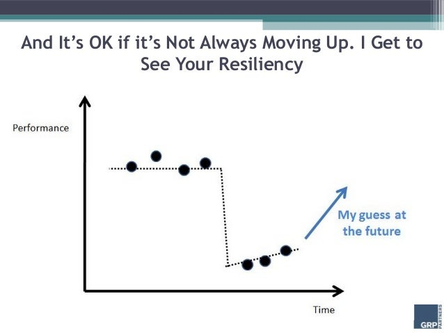 And It's OK if it's Not Always Moving Up. I Get to                See Your Resiliency