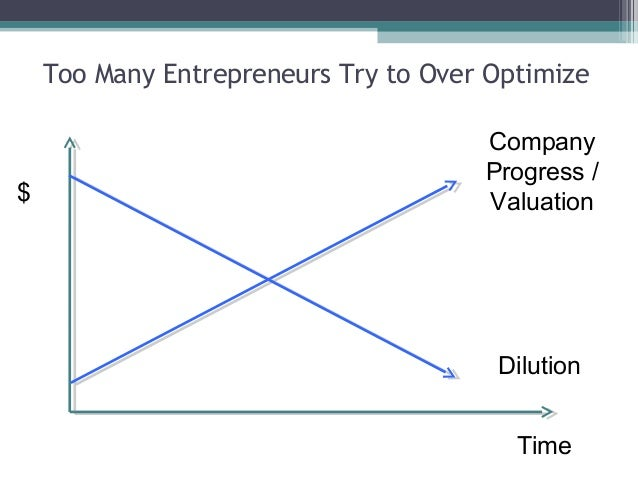Too Many Entrepreneurs Try to Over Optimize                                      Company                                  ...