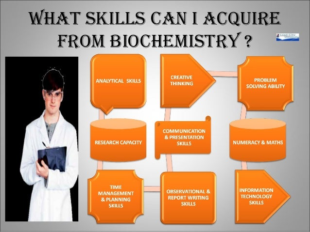 FUTURE PROSPECTS OF A BIOCHEMIST