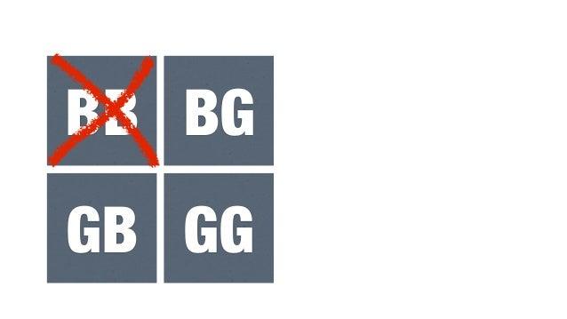 BB BG GB GG