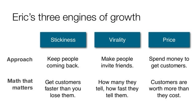 Eric's three engines of growth Virality Make people invite friends. How many they tell, how fast they tell them. Price Spe...