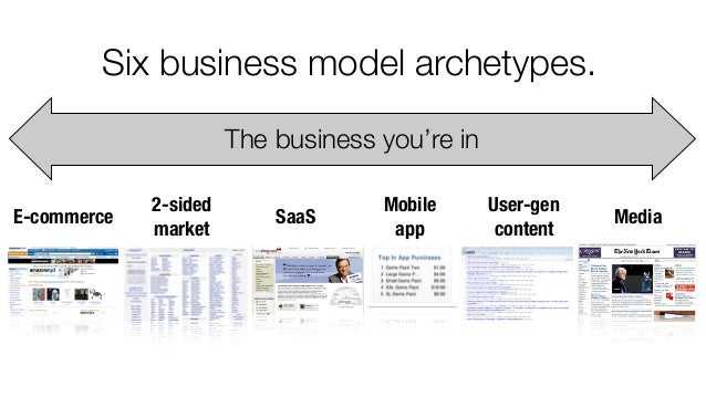 Six business model archetypes. E-commerce SaaS Media Mobile app User-gen content 2-sided market The business you're in