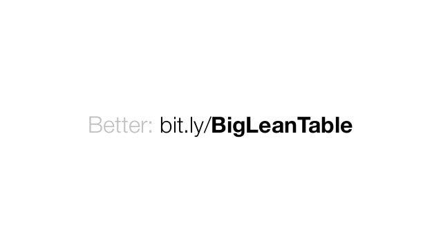 Better: bit.ly/BigLeanTable
