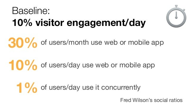 Baseline: 10% visitor engagement/day Fred Wilson's social ratios 30% of users/month use web or mobile app 10% of users/day...