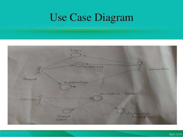 Use case diagram for online course reservation information of university online course registration system rh slideshare net uml diagram for online course reservation system uml ccuart Choice Image