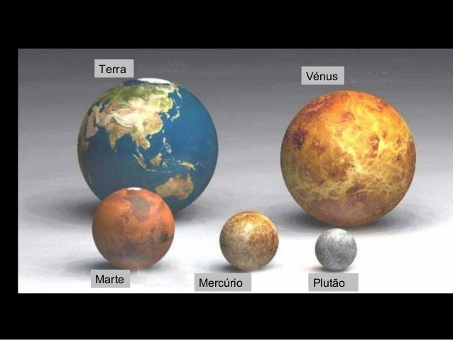 Terra PlutãoMarte Mercúrio Vénus