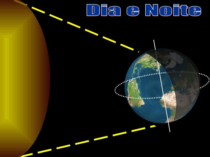 Universo sistema solar movimentos terra