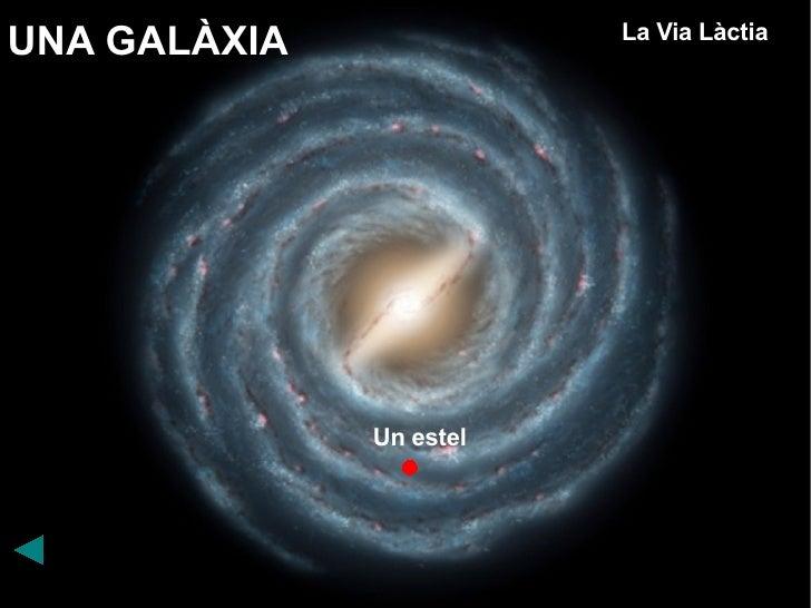 Universterra Slide 2