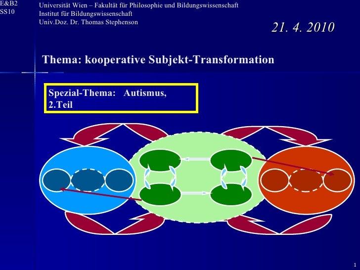 21. 4. 2010 Universität Wien – Fakultät für Philosophie und Bildungswissenschaft  Institut für Bildungswissenschaft Univ.D...