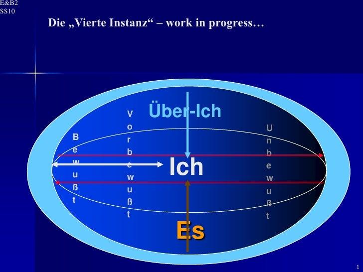 Über-Ich<br />V<br />o<br />r<br />b<br />e<br />w<br />u<br />ß<br />t<br />Über-Ich<br />U<br />n<br />b<br />e<br />w<b...