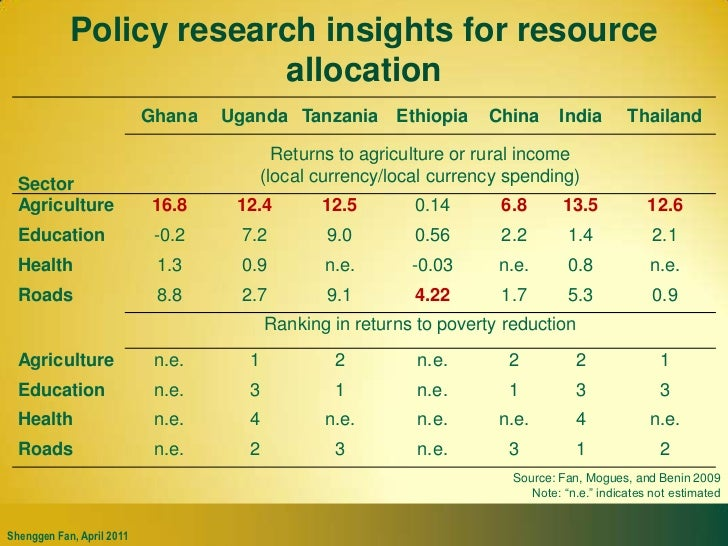 Role of policy research<br />Policy research evolves beyond technology e.g. to macroeconomics, trade, energy, and social p...