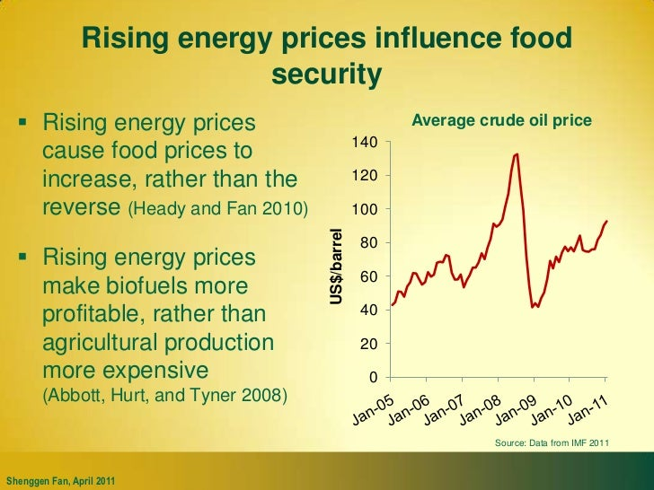 Rising energy prices influence food security<br />Rising energy prices cause food prices to increase, rather than the reve...