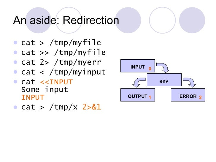 An aside: Redirection <ul><li>cat > /tmp/myfile </li></ul><ul><li>cat >> /tmp/myfile </li></ul><ul><li>cat 2> /tmp/myerr <...